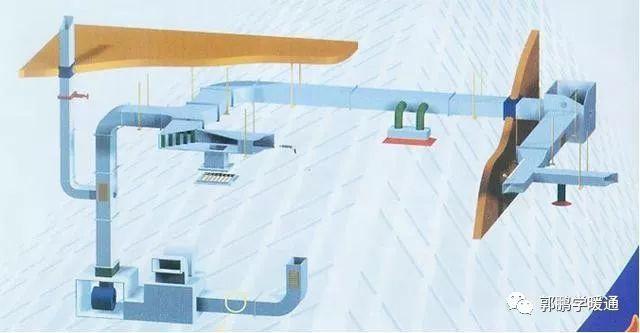 通风空调工程设计与安装