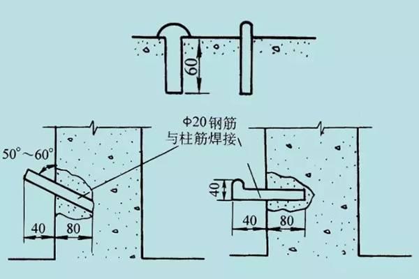 工程人应懂的建筑变形观测沉降、倾斜、裂缝_1