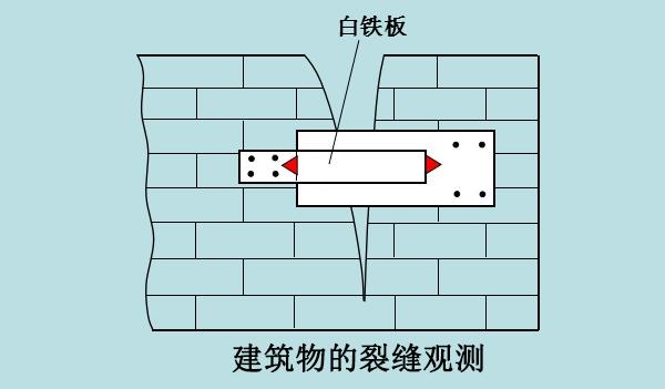 工程人应懂的建筑变形观测沉降、倾斜、裂缝_11