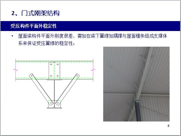3受压构件平面稳定性
