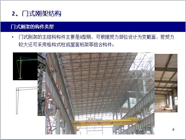 1门式钢架构件类型