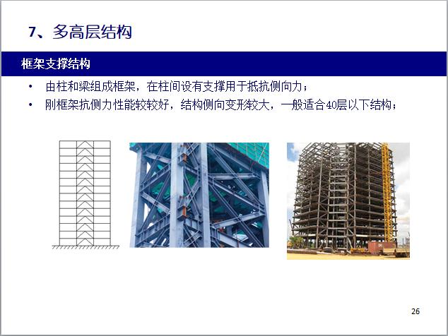 8框架支撑结构
