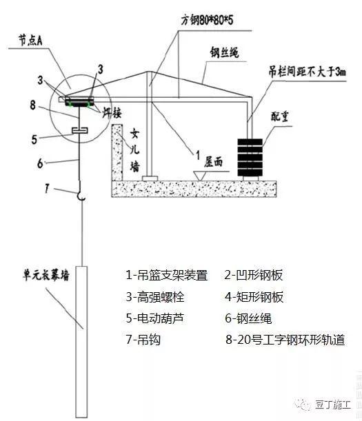 这8种装饰装修工程施工技术你必须要知道_34