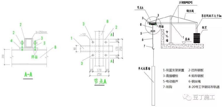 这8种装饰装修工程施工技术你必须要知道_35