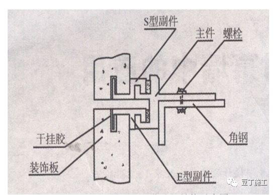 这8种装饰装修工程施工技术你必须要知道_40