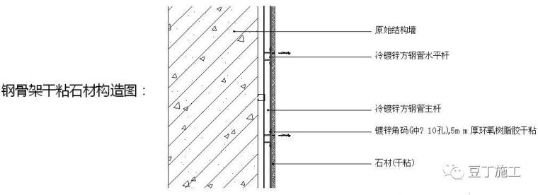 这8种装饰装修工程施工技术你必须要知道_42