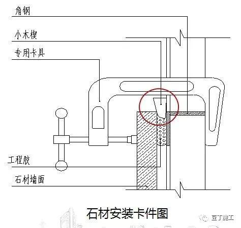 这8种装饰装修工程施工技术你必须要知道_47