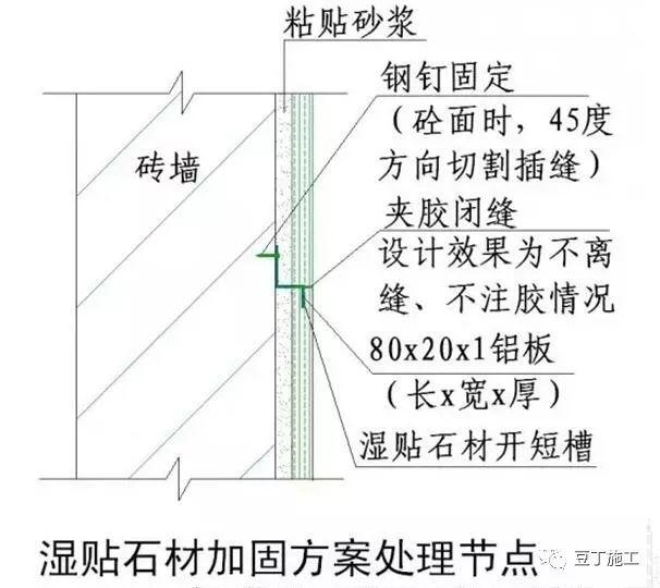 这8种装饰装修工程施工技术你必须要知道_41