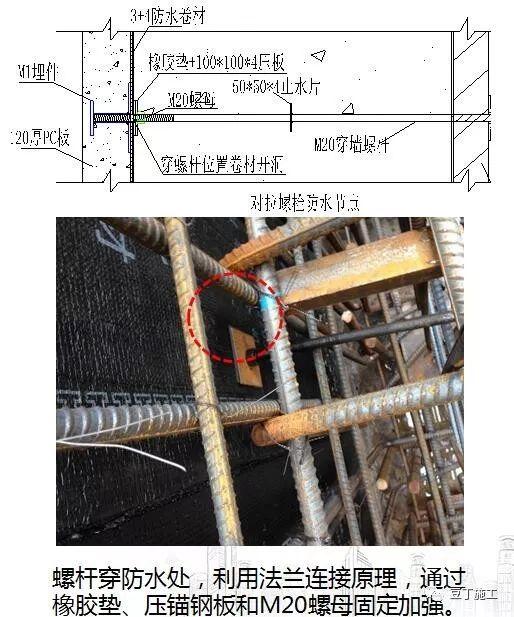 这8种装饰装修工程施工技术你必须要知道_64