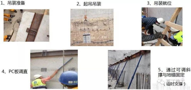 这8种装饰装修工程施工技术你必须要知道_60