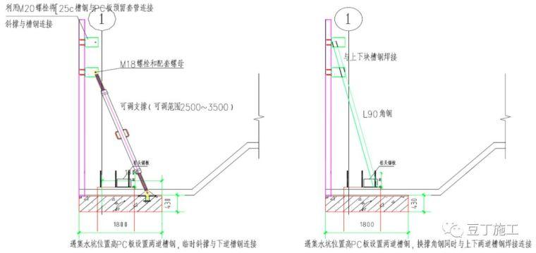 这8种装饰装修工程施工技术你必须要知道_62