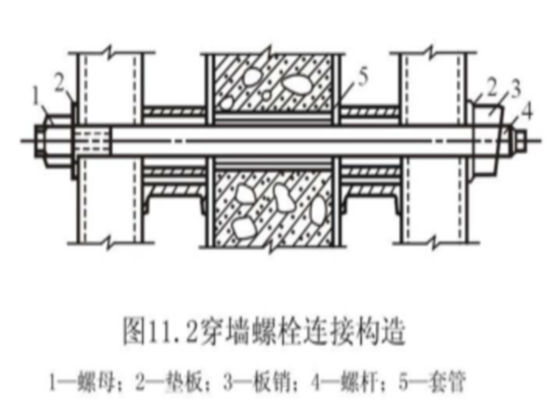 穿墙螺栓连接构件 (2)