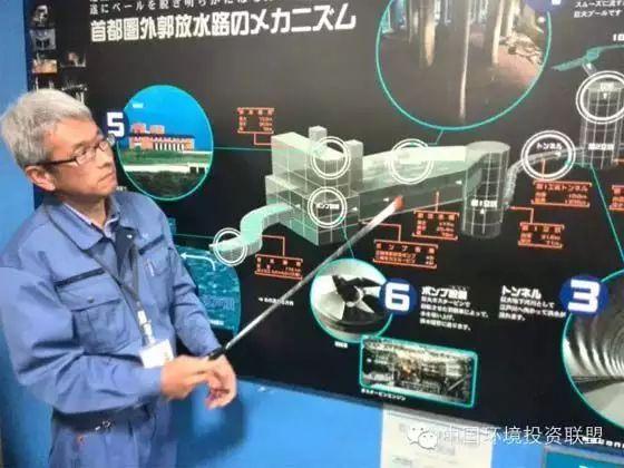 """""""城市良心""""工程——日本东京地下排水系统"""