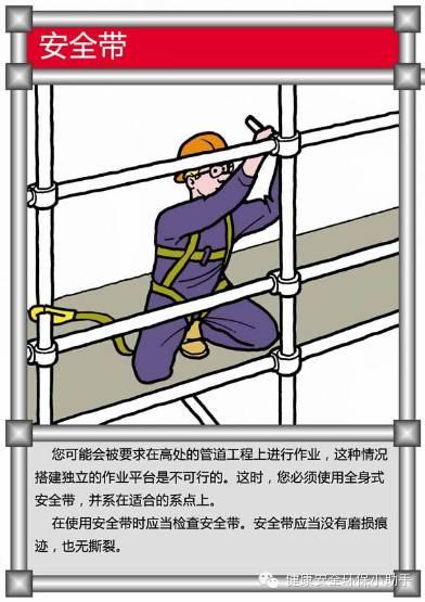 100幅安全漫画......还原标准化作业现场!_4