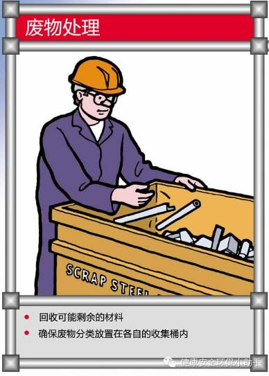 100幅安全漫画......还原标准化作业现场!_6