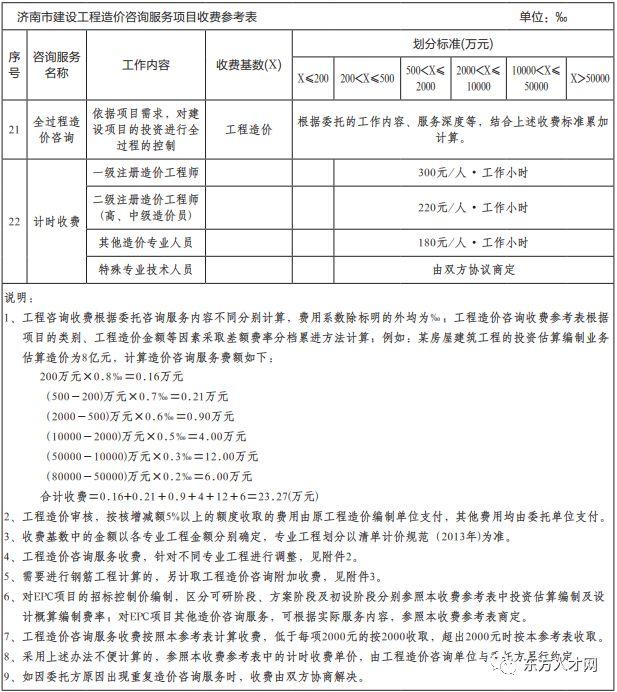 全国30省/市最新工程造价咨询收费标准公布_37