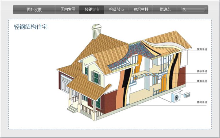 8钢结构住宅