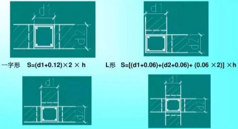 超详细模板工程量计算方法,果断收藏!_17