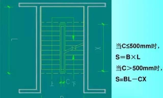 超详细模板工程量计算方法,果断收藏!_29