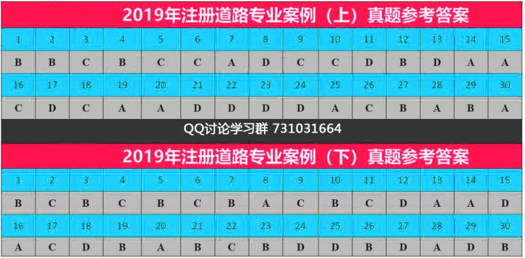 2019年注册道路专业知识考试真题及答案