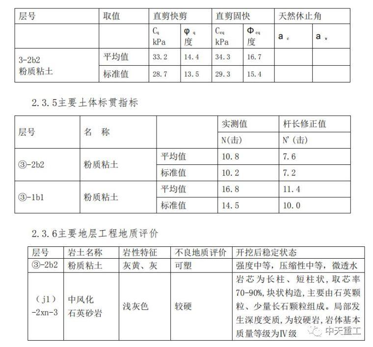 城市地铁盾构施工事故事件案例_5