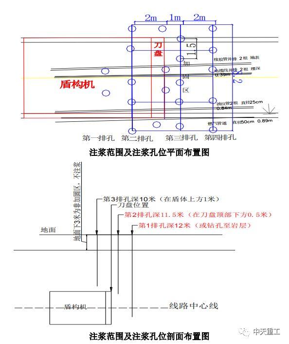 城市地铁盾构施工事故事件案例_8