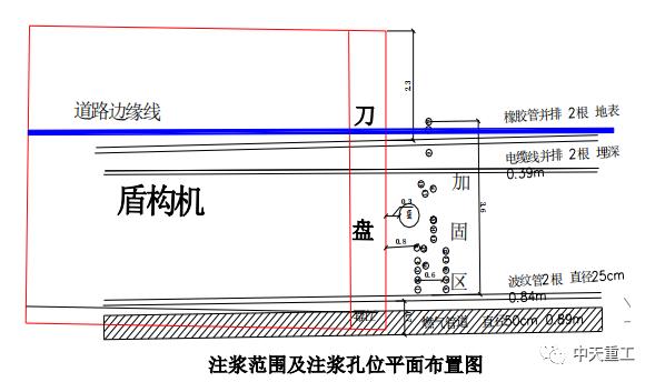 城市地铁盾构施工事故事件案例_9