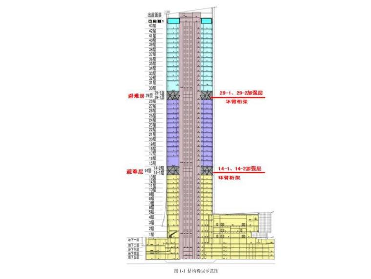 220m超高层大厦超限抗震设防专项审查报告