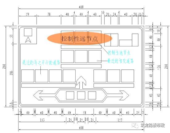 怎么做好城市道路交通工程标准图?_1