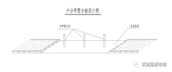 怎么做好城市道路交通工程标准图?_21