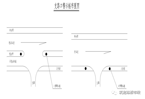 怎么做好城市道路交通工程标准图?_19