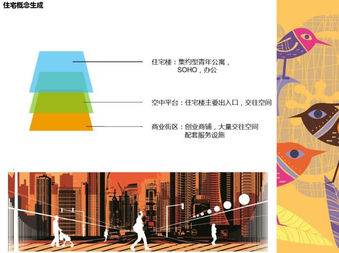 住宅设计案例分析(PDF,38页)