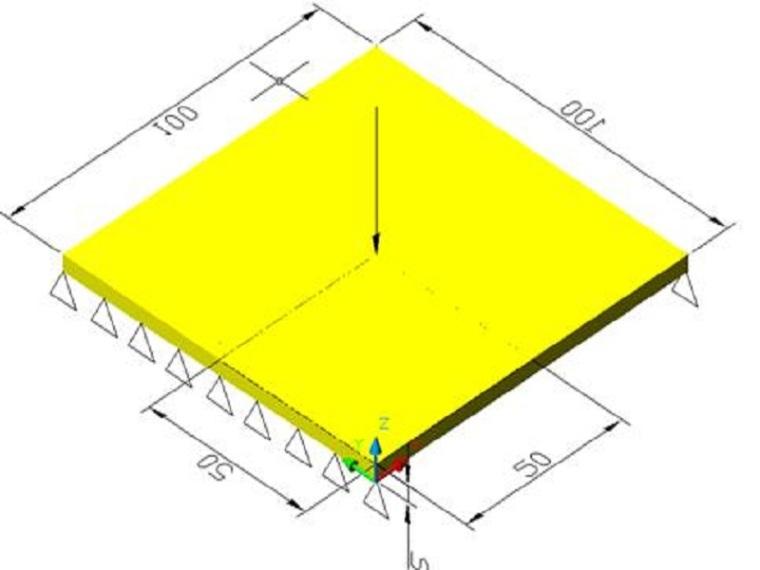 ANSYS概率设计PDS讲义解析(内容丰富)