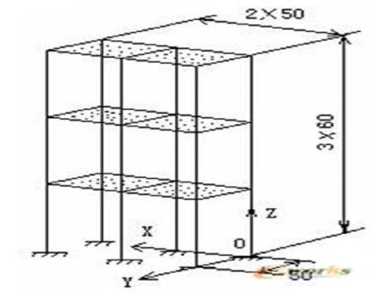 ANSYS谱分析的实例板梁结构(清楚明了)