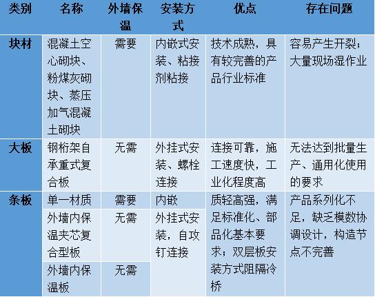钢结构建筑工程技术规范及施工方案合集_15