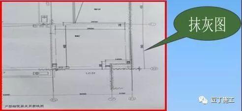 一文读懂内墙抹灰施工工艺及质量控制要点!