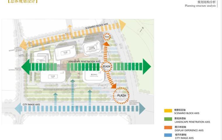 规划 结构分析