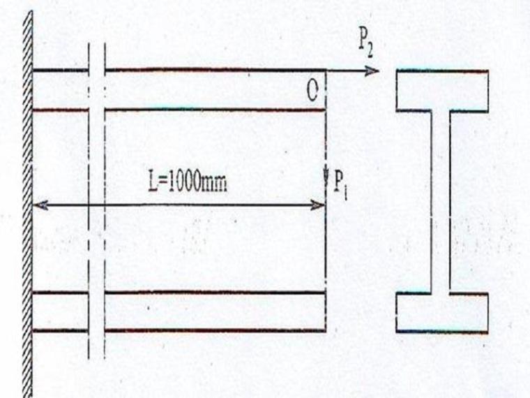梁ansys分析实例讲解(17页,清楚明了)