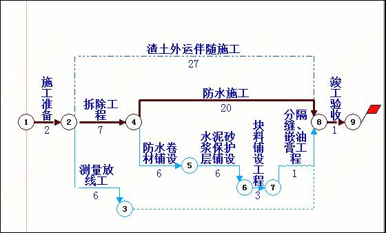 教学楼屋面防水维修工程施工方案(完整版)