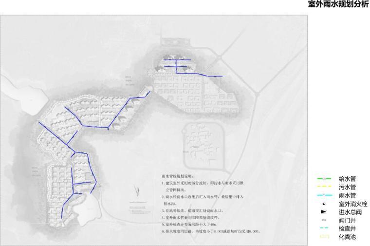 污水規劃分析