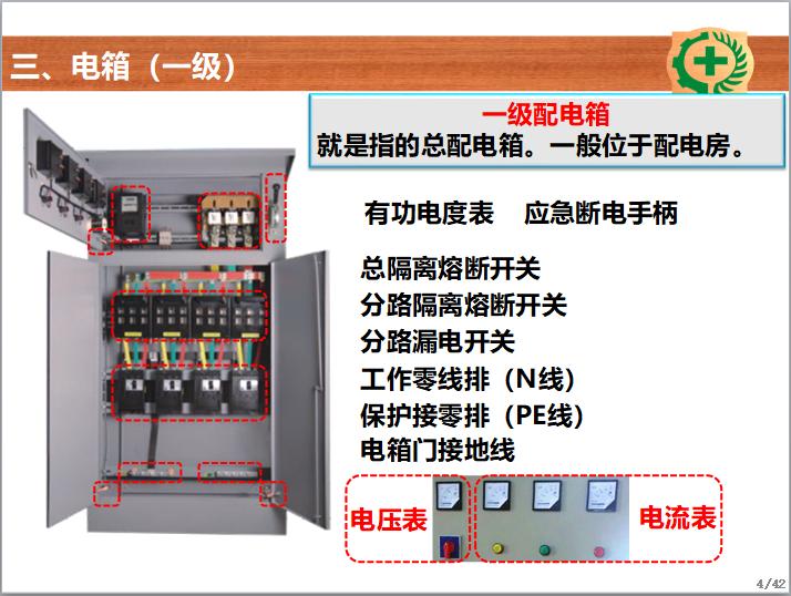 安全员培训施工现场临时用电常识及常见问题