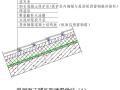 装修工程防水篇物业建议资料(图文并茂)