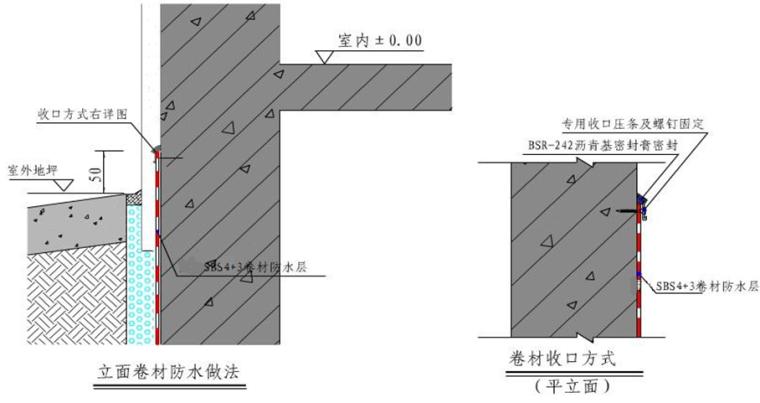 30外墙立面卷材收头做法