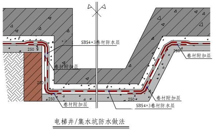 31电梯井集水坑做法