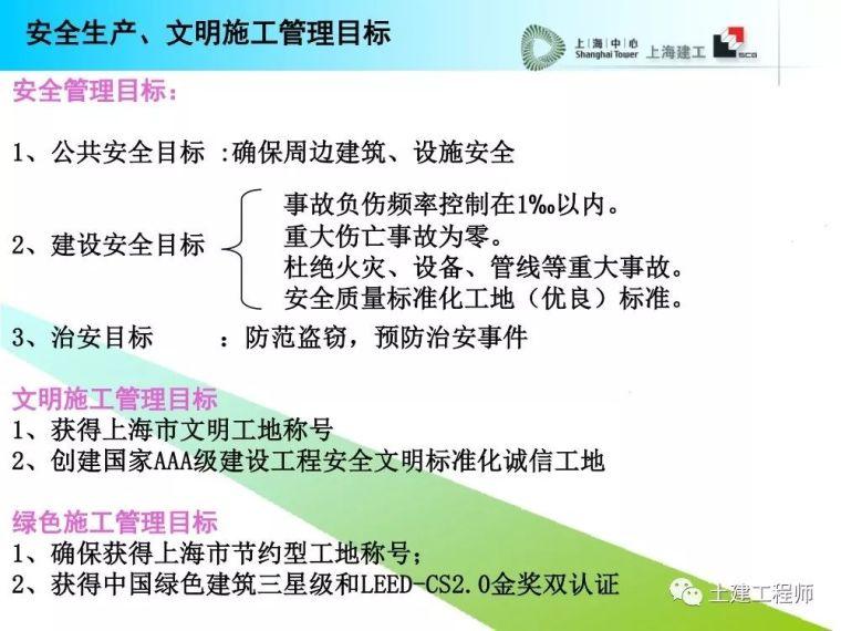 建工高层建筑施工安全防护培训讲义PPT_10