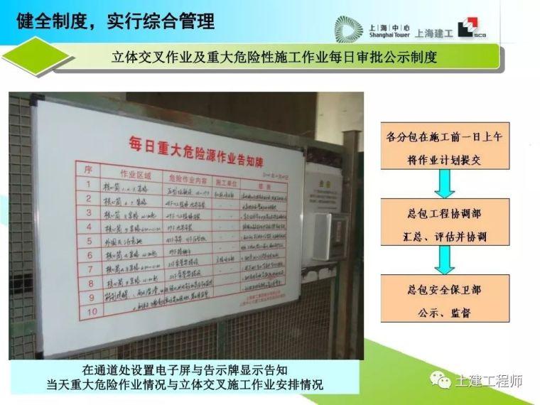 建工高层建筑施工安全防护培训讲义PPT_20
