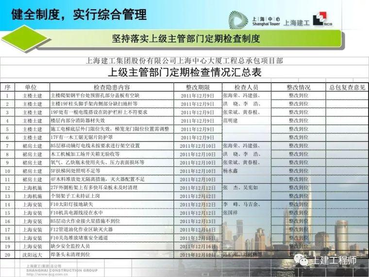 建工高层建筑施工安全防护培训讲义PPT_21