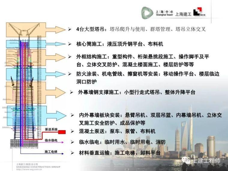 建工高层建筑施工安全防护培训讲义PPT_31