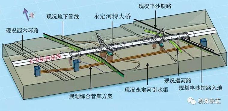 探索复杂曲面钢结构桥梁的三维设计