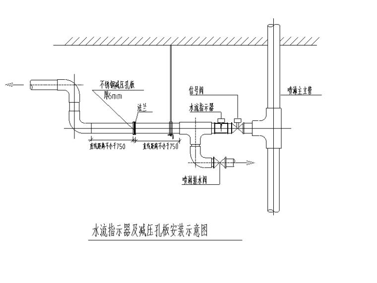 水流指示器及减压孔板安装示意图